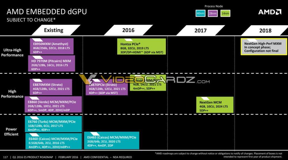 Μια ματιά στο server roadmap της AMD AMD-Data-Center-Presentation-1_VC-1000x555.jpg.94aa033dc5d8634df228e8bb0426afcc