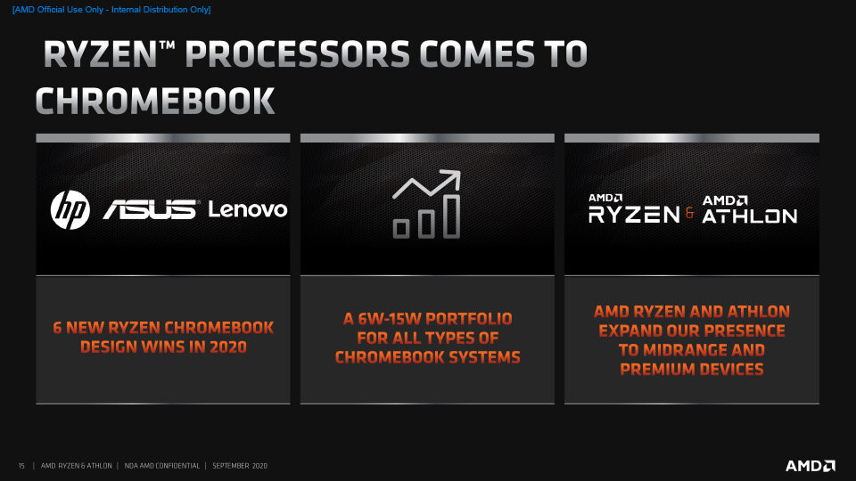 AMD Ryzen and Athlon 3000 C-Series Press Deck__FNL-15 copy.jpg