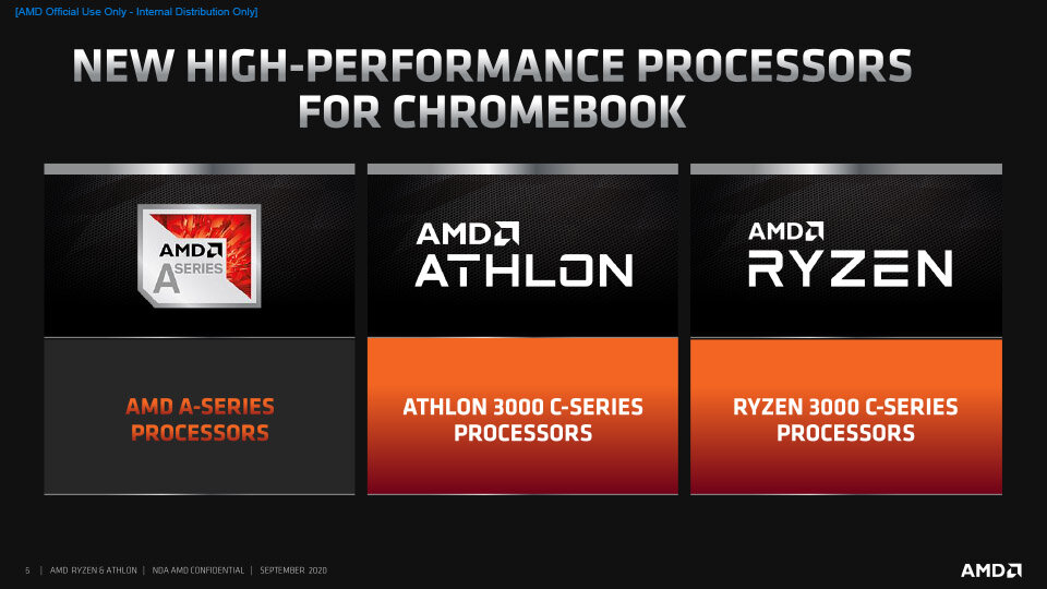 AMD Ryzen and Athlon 3000 C-Series Press Deck__FNL-6 copy.jpg