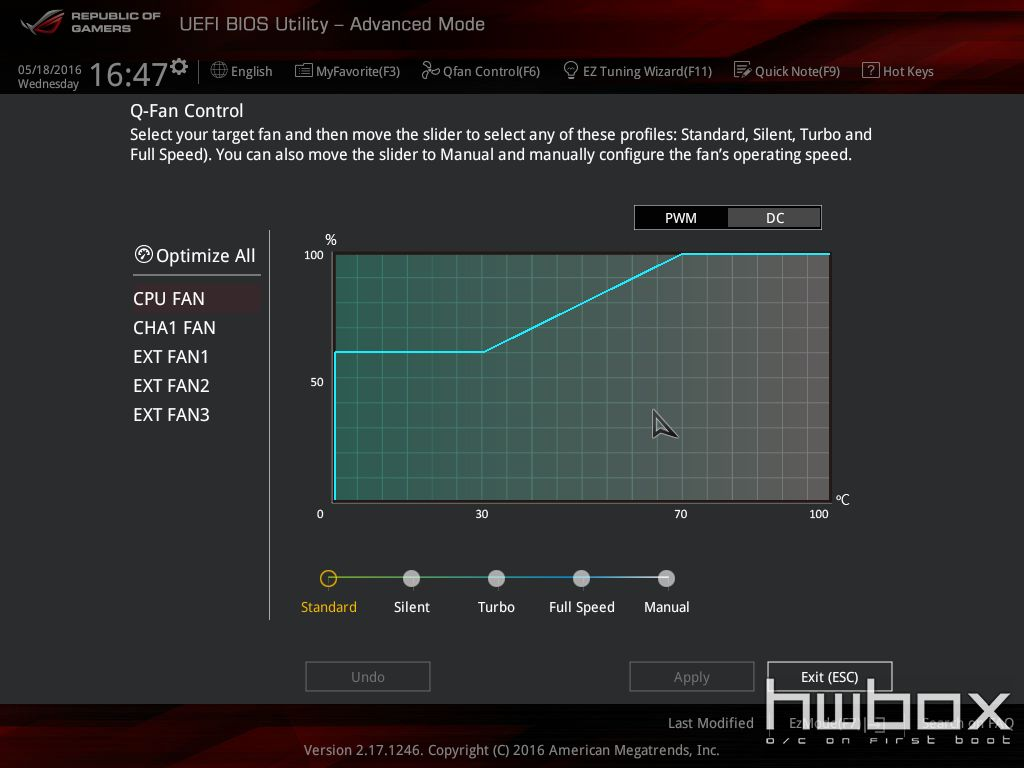 ASUS Maximus VIII Impact Review: The mITX that makes impact