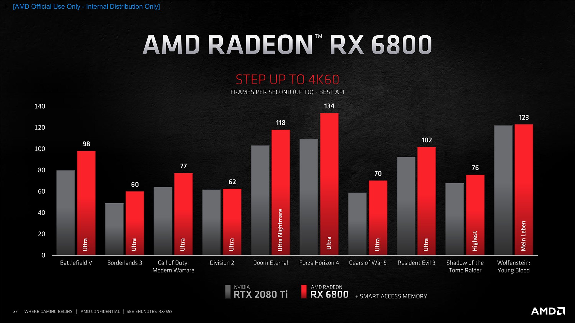 AMD Radeon RX 6000 RDNA2 3 copy