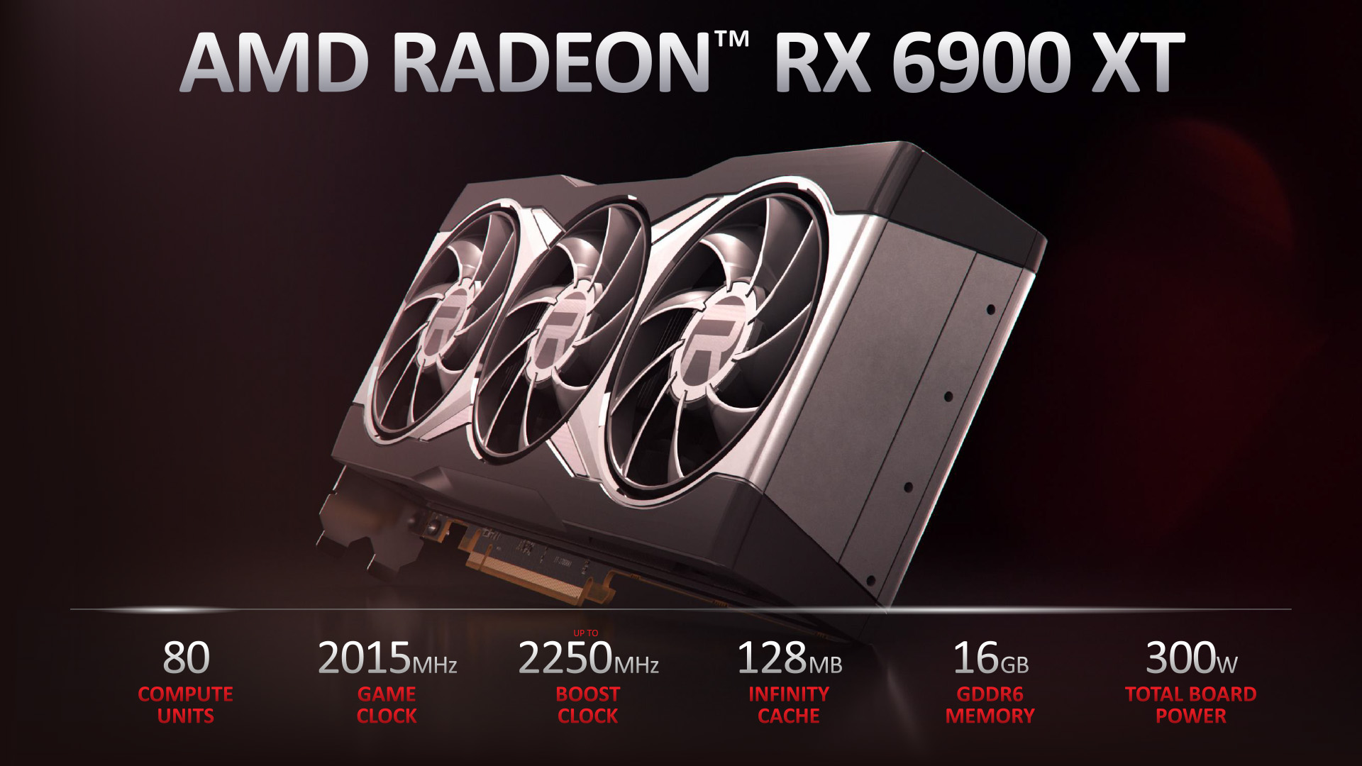 AMD Radeon RX 6900 XT 2 copy